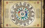 Древний славянский календарь — праздники, характеристика годов и знаков