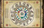 Календарь древних славян: Даарийский круголет Числобога